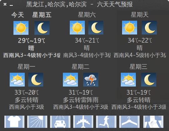 六天天气预报